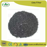 Coke filter for Water softening treatment
