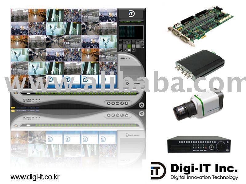 PC based DVR / Network Video Server / IP Camera