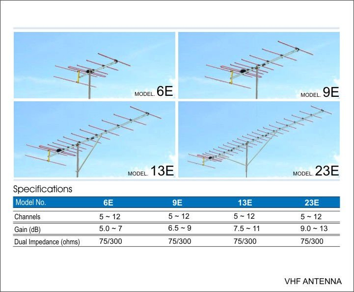 PF ANTENNA INDONESIA Model. VHF