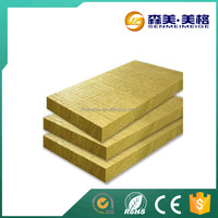 flooring foil underlay foil faced insulation/rock wool pipe insulation/electric heat pipe insulation