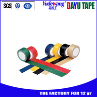 drywall ptfe colorful duct tape