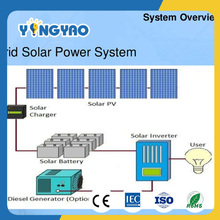 Solar energy equipment,solar panels factory directly for sale,solar system for home
