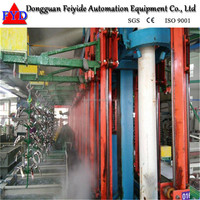 Feiyide Automatic Hardware ABS Chrome Plating Equipment / Electroplating Machine