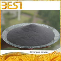 Best07 new products looking for distributor brick chromium powder