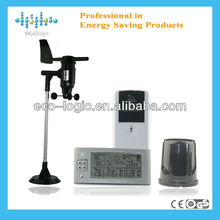 New multifunction radio controlled weather station with wind speed wind direction from manufacturer