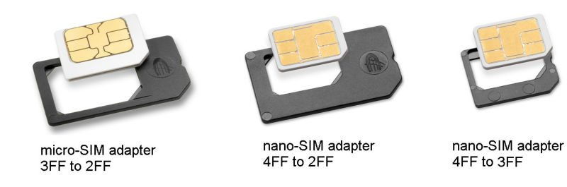 World's First Nano SIM Card Adapter for iPhone **Original Made In Germany**
