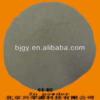 pure zinc powder