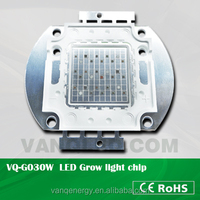 High Power LED,super bright original Taiwan Power led, multi-chips 7band 30w cob led