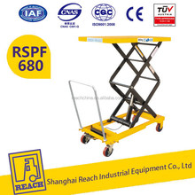 Stable performance lower price durable manual lifting jack for table