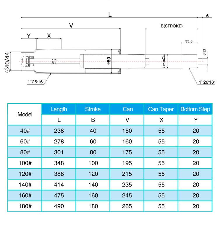 HTB16LDRIXXXXXaSXpXXq6xXFXXXv chair gas lift pneumatic cylinder replacement class 1 2 3 4,bifma