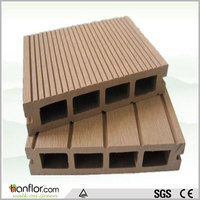 Wood Amp Plastic Composite Wpc Decking