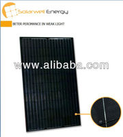 250W Mono-Crystalline Solar Panel (Model: MSP250-60)