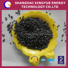 High purity 99% ultra-fine black silicon carbide powder price