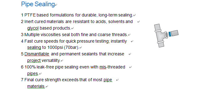 Anaerobic Thread Sealants