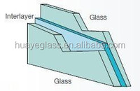 6.38mm 8.76mm 10.38mm 12.76mm clear low iron laminated glass for frameless glass railing and glass balustrade with CE