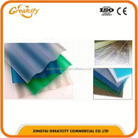 Low Price 20 Year Guarantee FRP Gelcoat Sheet Roll&Coil FRP Lighting Roofing Sheet