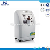 low price portable oxygen concentrator