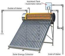Compact Pressurized Copper Coil Pre-heated Solar Water
