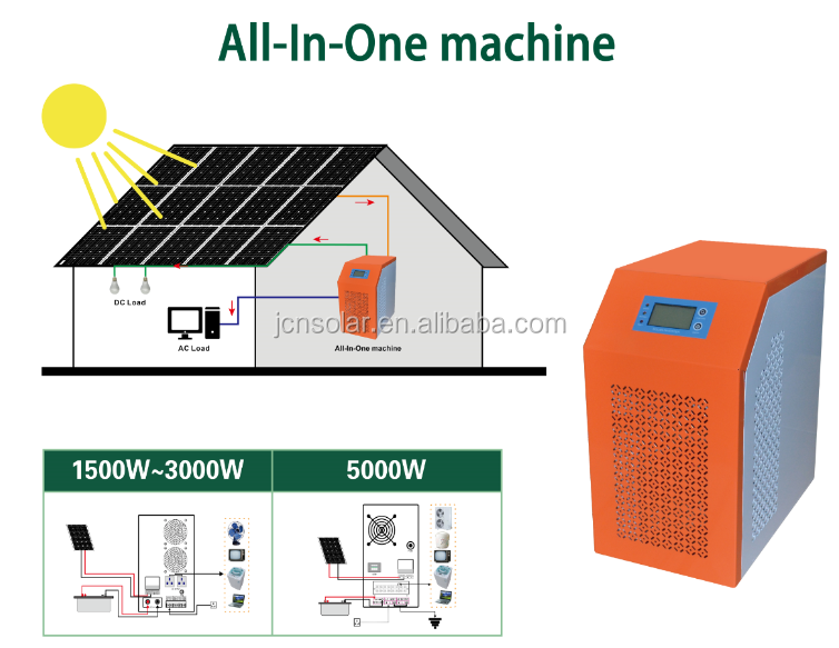 Factory price off-grid tie solar generator 5000 watt for home use