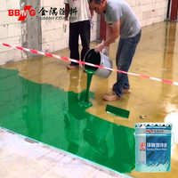 Concrete effect epoxy resin paint & coating