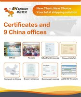 consolidation shipment China to USA Canada Australia UAE