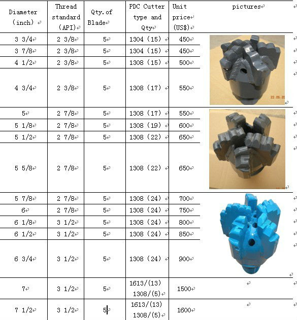 5 wings step PDC Drill Bits