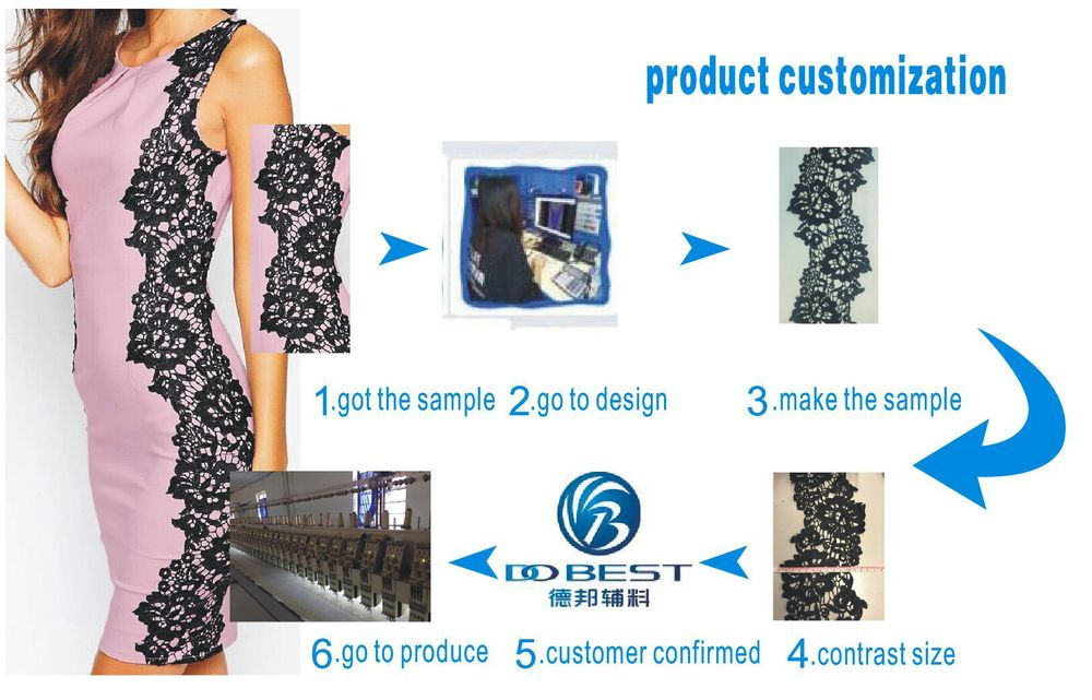 1 how to order our product.jpg