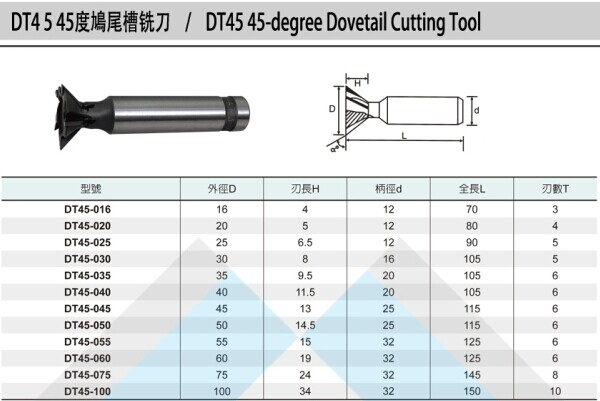 Welded blades 45 degree dovetail cutting tool with good quality
