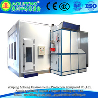 Luxury Car Spray Booth for exporting