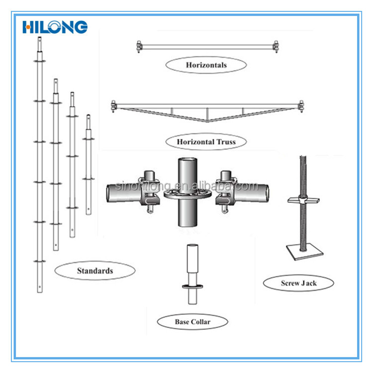 System Scaffold Components : Tubular scaffolding layher allround scaffold with sgs