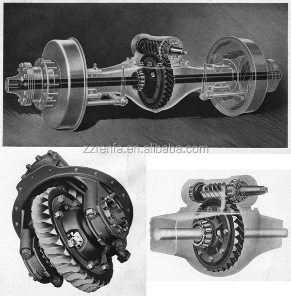 Heavy Truck Axles : Heavy duty truck front wheel drive axles  buy