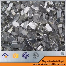 Magnesium Metal Prices