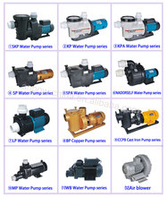 Anpow electric motor driven specification of single stage sanitary centrifugal pump for water drawing centrifugal pump impeller
