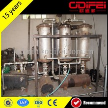 Plastic waste lubrication oil refining system for wholesales