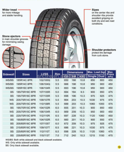 Comforser brand tire factory in china light truck lug tire Japanese technologically designed