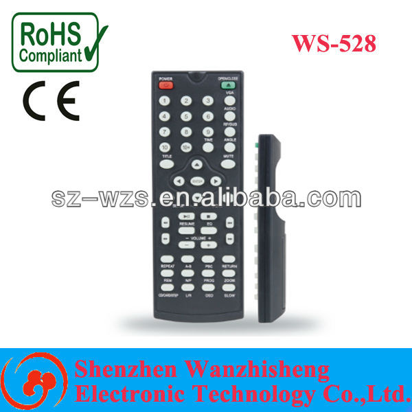 common model for Middle-East, EU, Africa, South America market-small and slim case TV box remote control