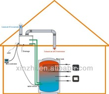 heat recovery air to water heat pump split type