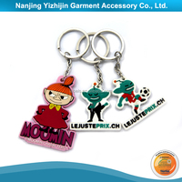 New Products Wholesale Key Chain Guangzhou