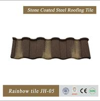 zinc coated steel roof tile aluminium roof covering