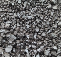 High temperature bitumen coal tar pitch