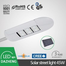 2015 New product! High quality Aluminum Energy-saving Photovolta - PV street light