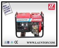 Second Hand Diesel Generator Set In Dubai