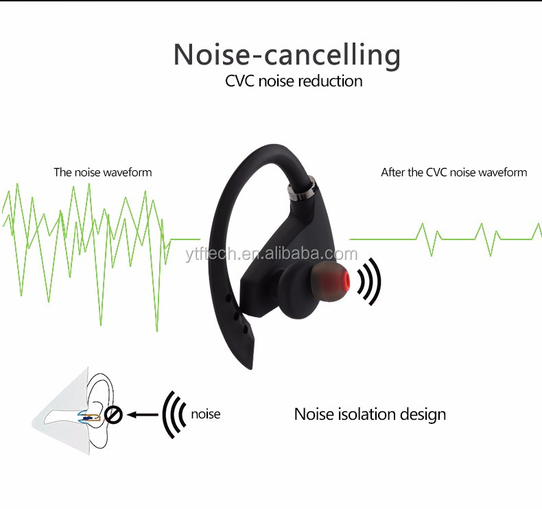 Wholesale ABS+PC rubber oil noise cancelling fanshion IP7 waterproof DSP wireless headphone sport Hands-stereo Sports