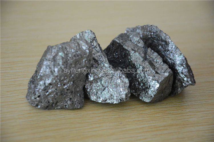 off silicon metal powder/grain/lump manufacturer