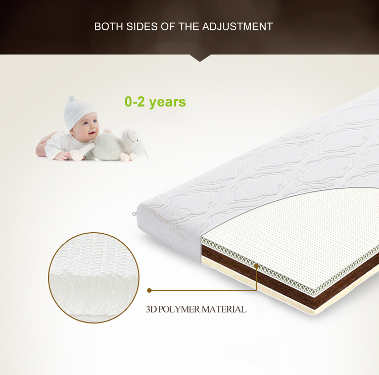 2018 natural fabric mesh 3D breathable and washable baby mattress protector - Jozy Mattress | Jozy.net
