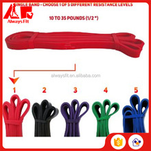 High Quality pull-up assistance fitness resistance loop bands