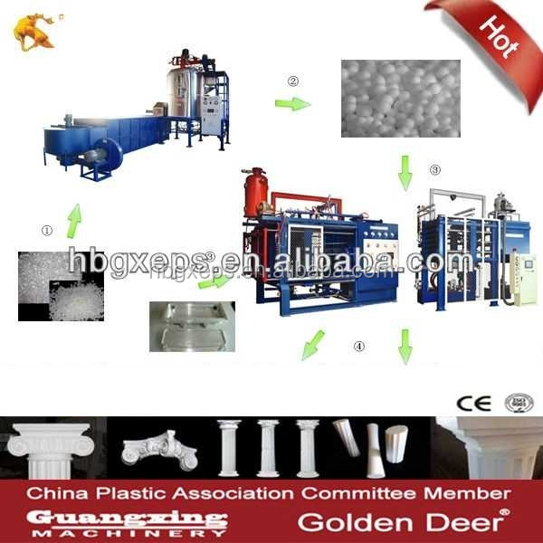 Roma Architectural Foam Design Columns Machine