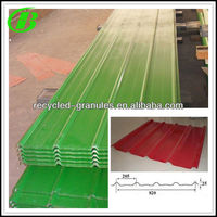 Hot dipped galvanized iron Sheets