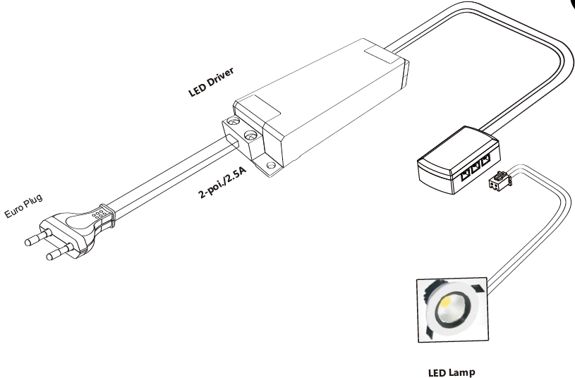 2015 new multi way jst junction box of led lights