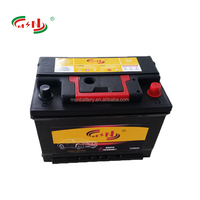 DIN standard 12V 66Ah auto car battery popular in european market